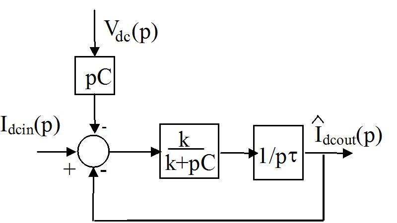 MATLAB/Simulink-Based Grid Power Inverter for Renewable