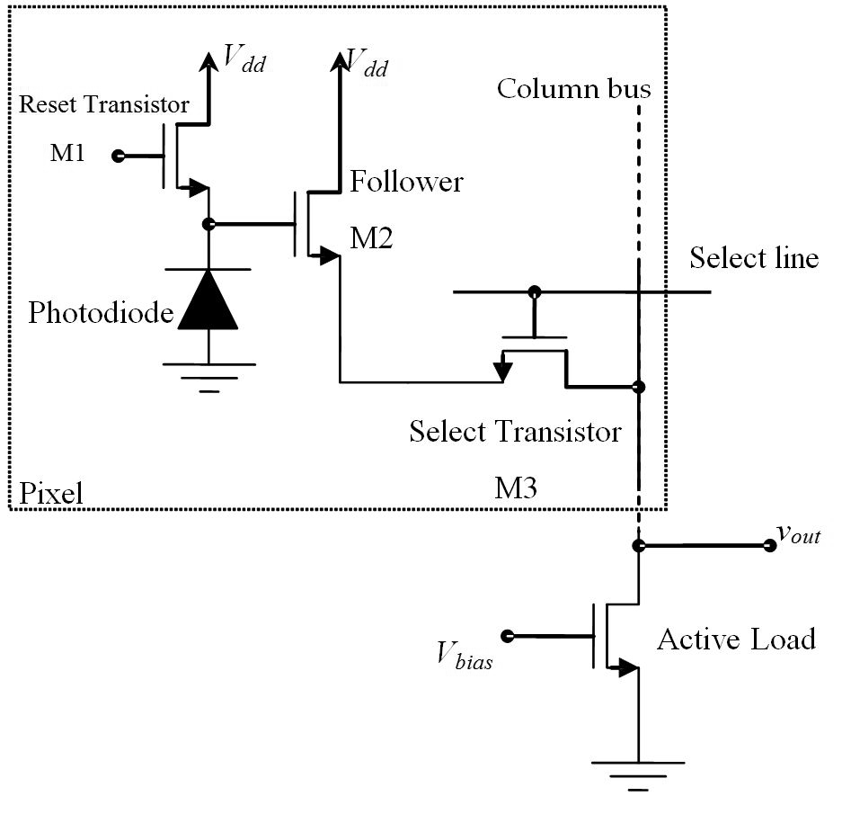Noise Performance of Time-Domain CMOS Image Sensors