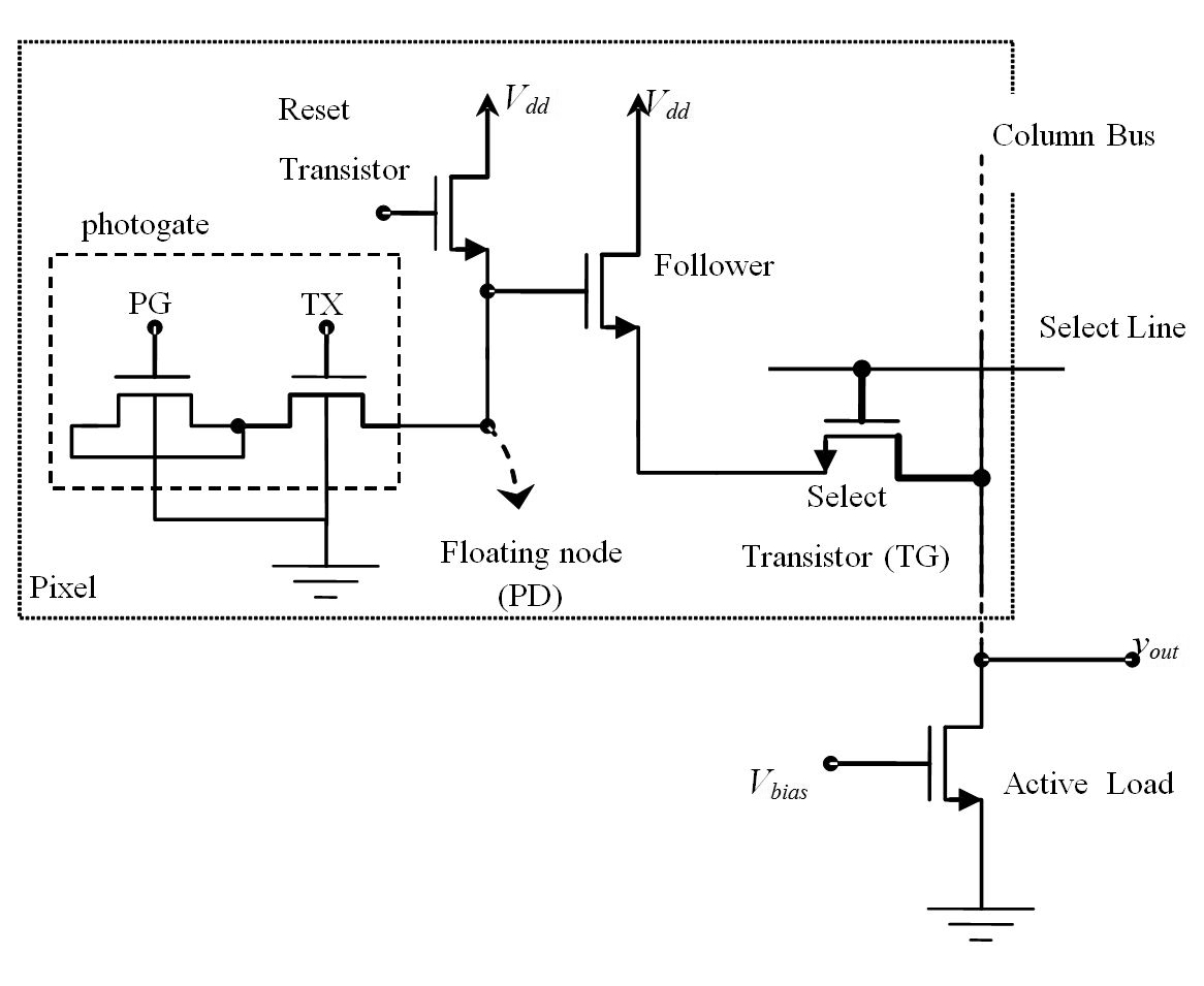 Noise Performance Of Time Domain Cmos Image Sensors