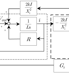figure 14 block diagram of the magnetic bearing system including pid controller [ 1594 x 497 Pixel ]
