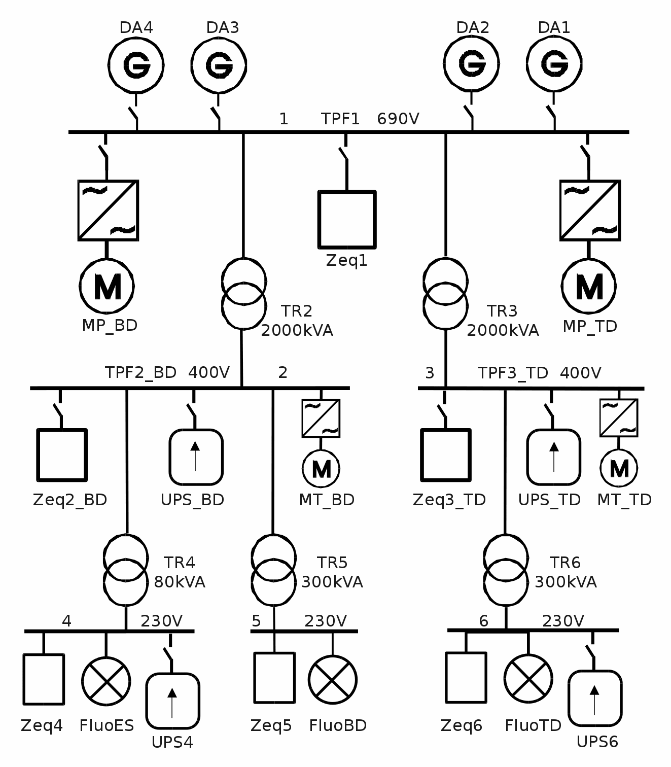 hight resolution of figure 3 single line diagram of the aboard ship network
