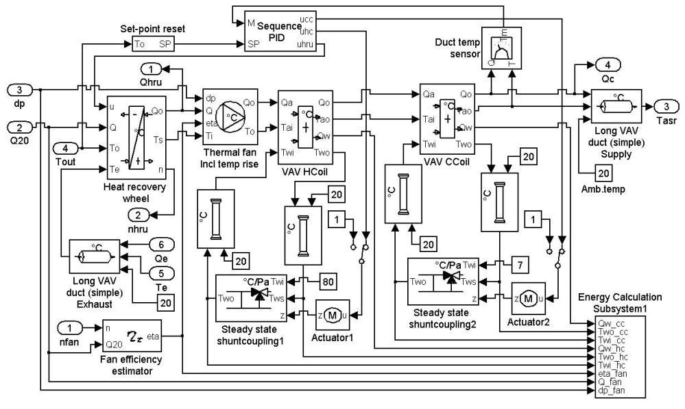medium resolution of figure 7 simulation model block diagram of the air handling unit