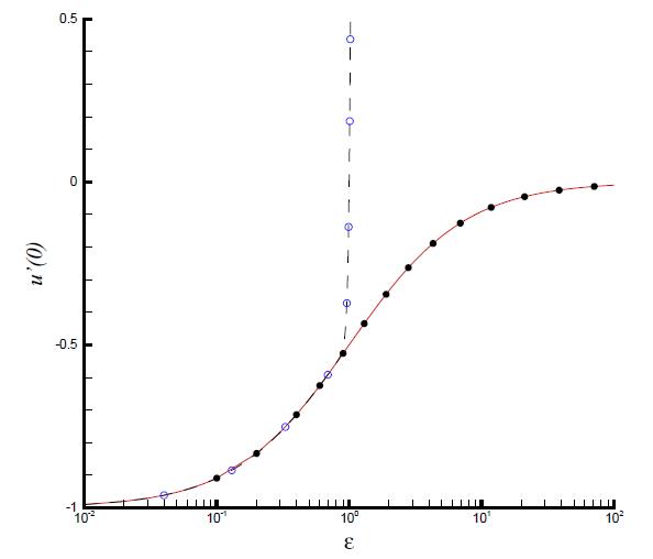 Homotopy Perturbation Method to Solve Heat Conduction