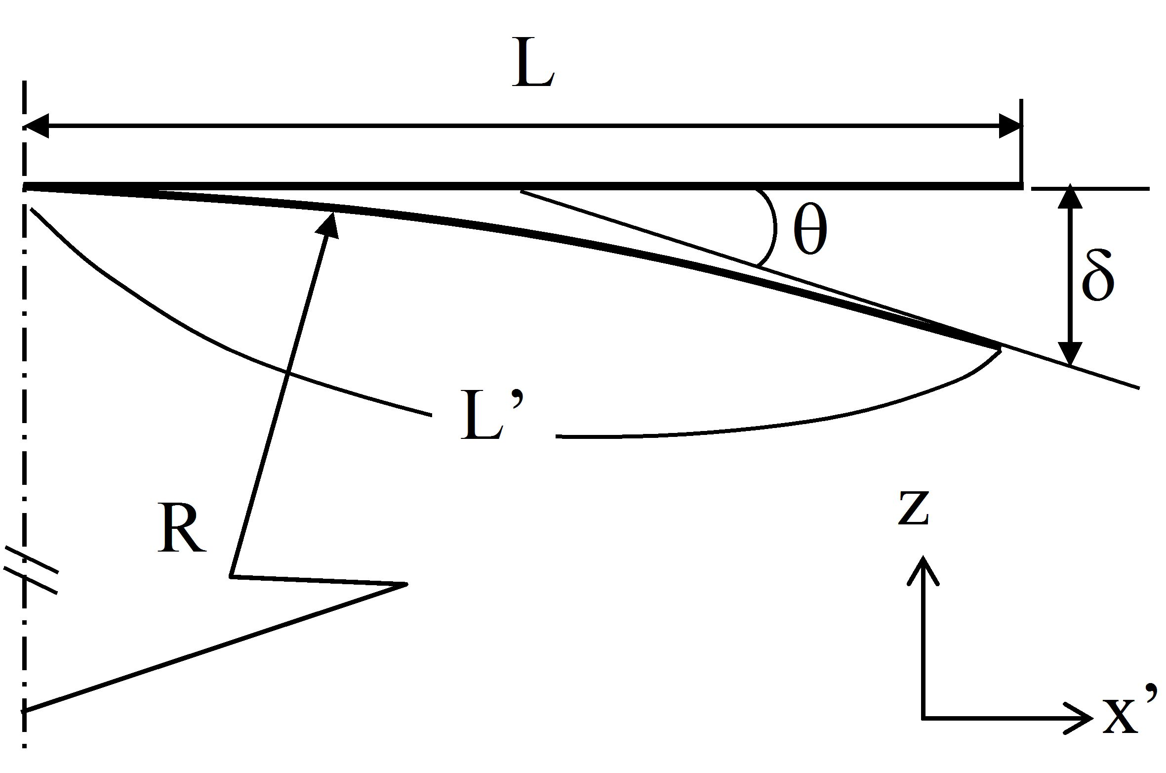 Application of Thermo-Viscoelastic Laminated Plate Theory