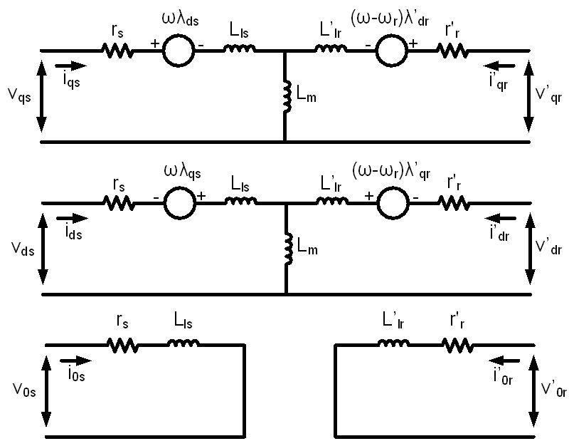 3 Phase Induction Motor Equivalent Circuit