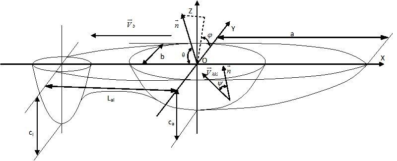 Numerical Modelling to Understand Cracking Phenomena