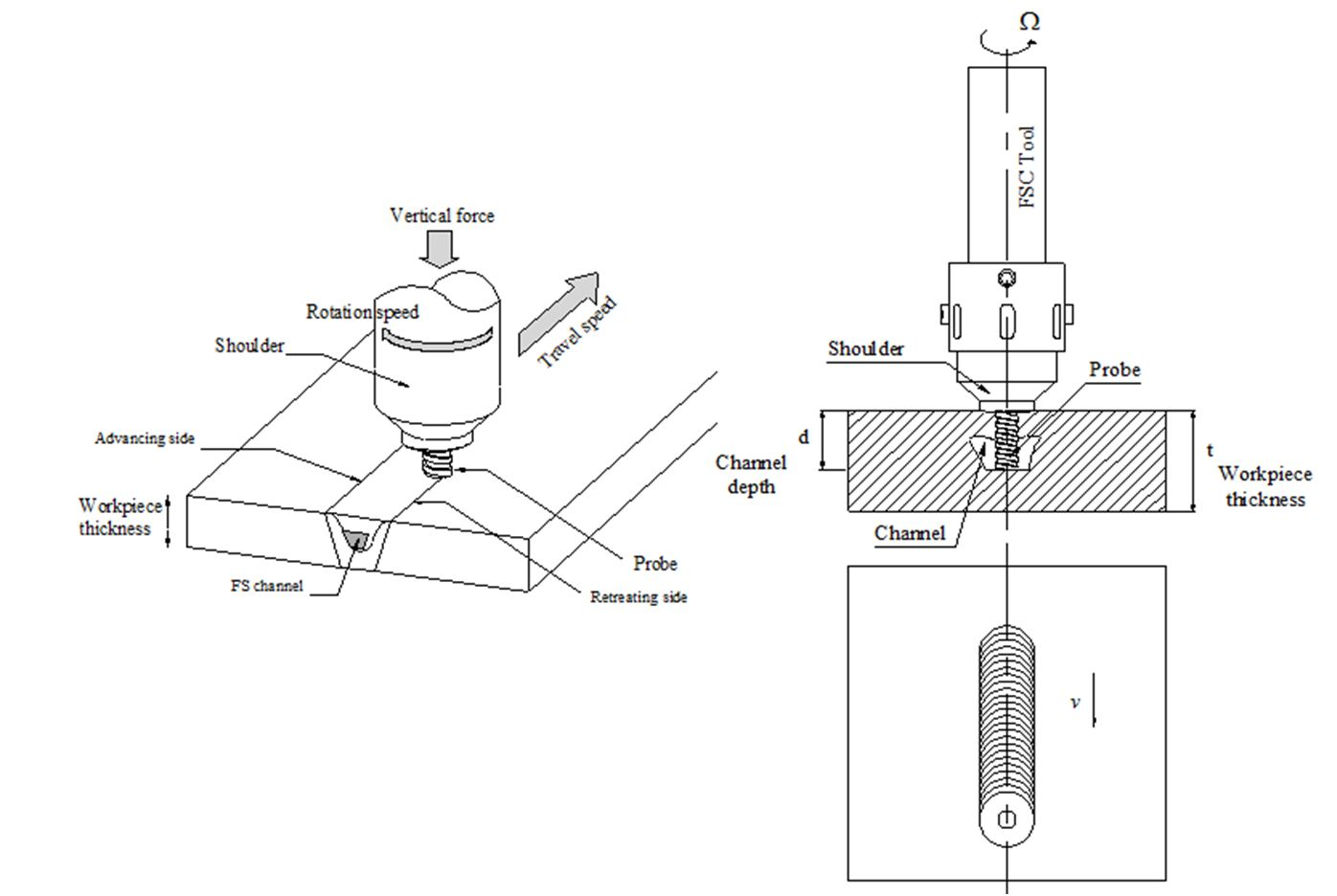 hight resolution of figure 22 schematic representation