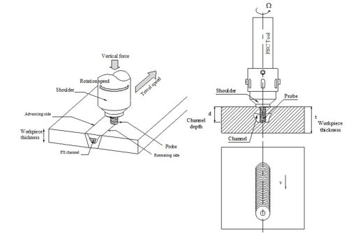 small resolution of figure 22 schematic representation