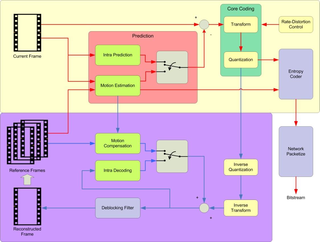 hight resolution of figure 3 block diagram