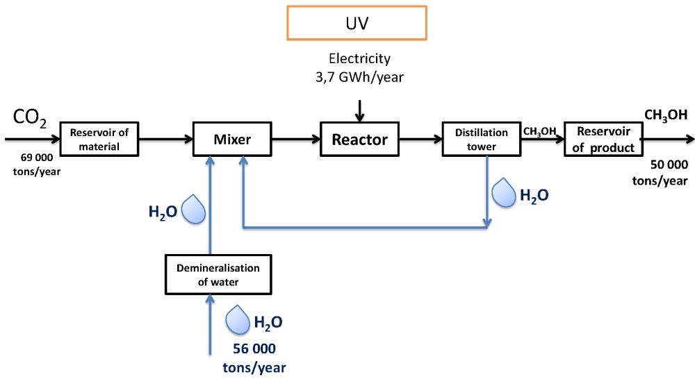 medium resolution of figure 11 block diagram