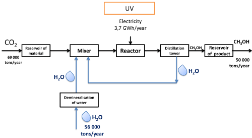 small resolution of figure 11 block diagram
