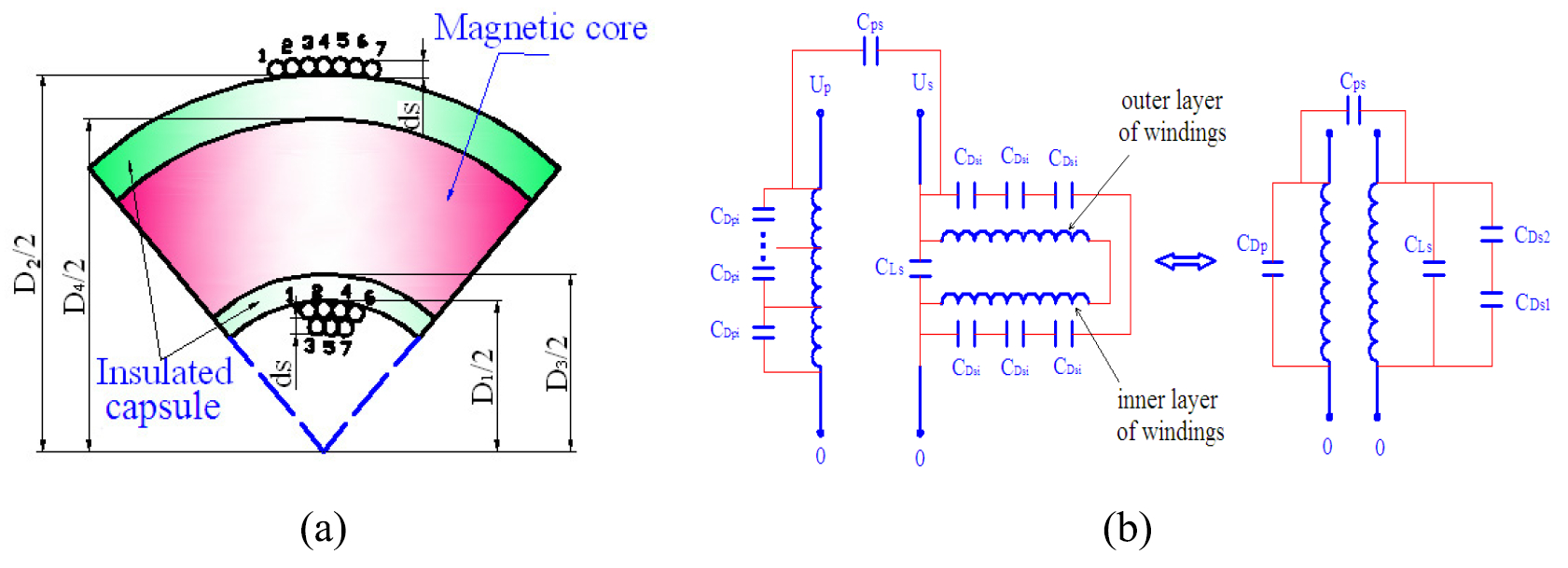 hight resolution of hybrid energy storage and applications based on high power pulse schematic of pulse transformer when the secondary circuit is equated