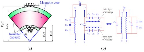 small resolution of hybrid energy storage and applications based on high power pulse schematic of pulse transformer when the secondary circuit is equated