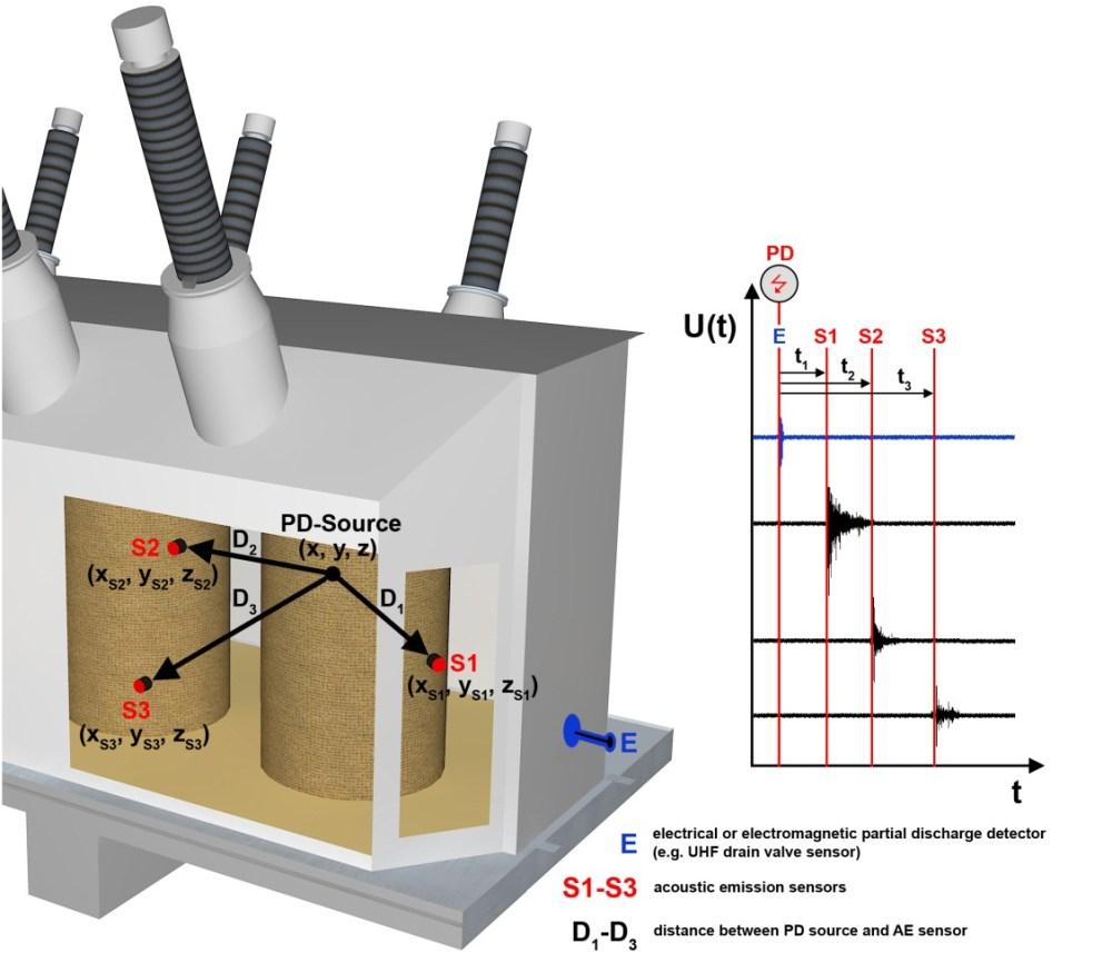 medium resolution of figure 7 schematic