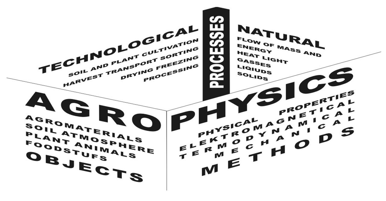 Introduction to Scientific Discipline Agrophysics
