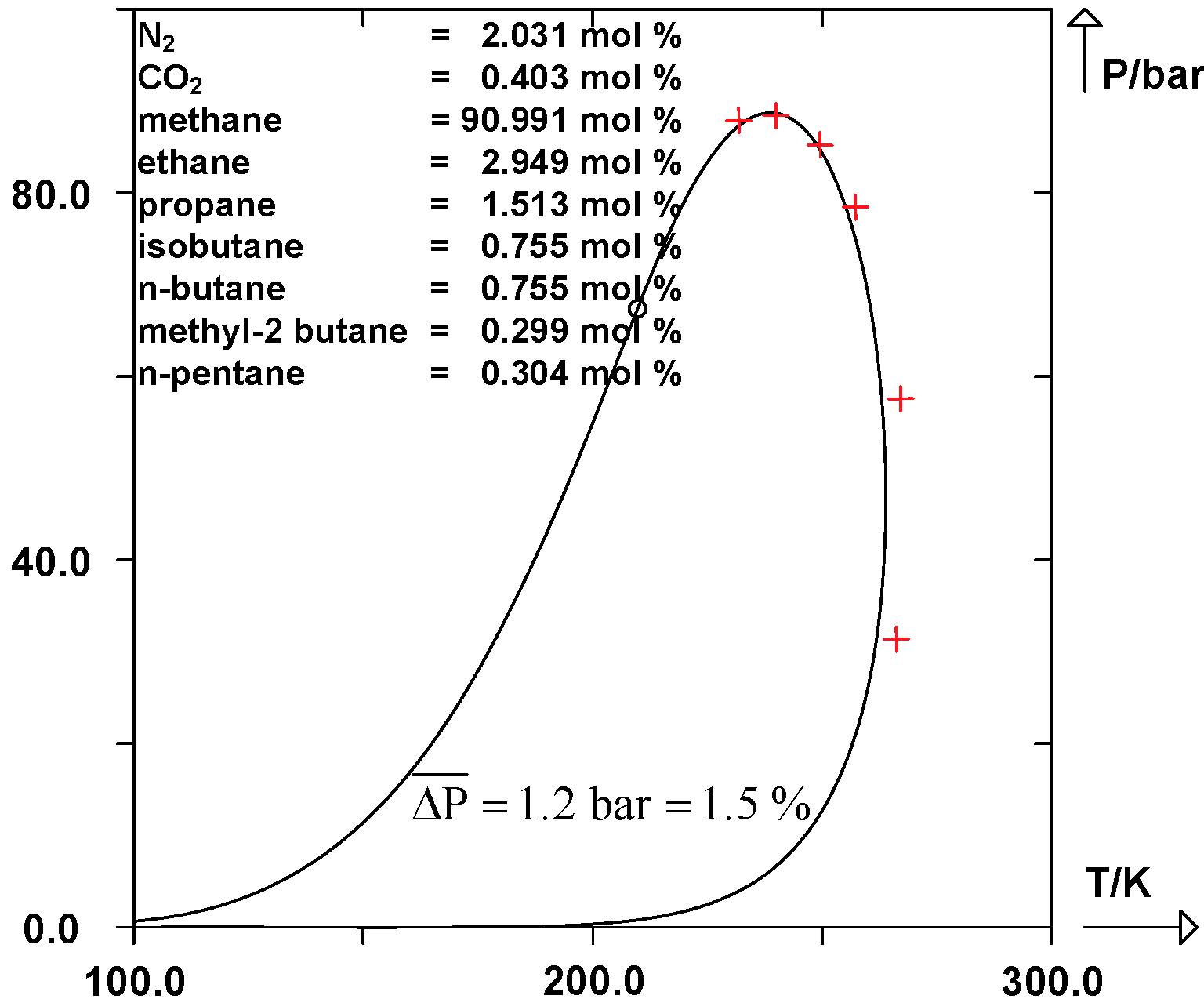 hight resolution of figure 10