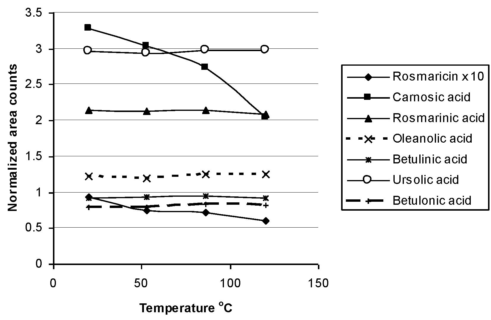 hight resolution of figure 19