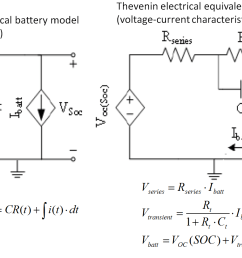 figure 5 the electrical equivalent circuit  [ 1316 x 835 Pixel ]