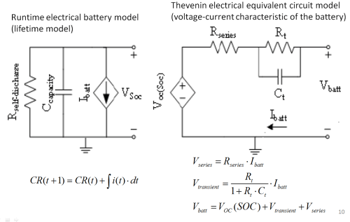 small resolution of figure 5 the electrical equivalent circuit