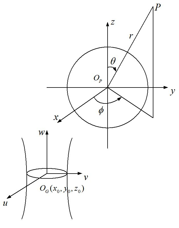 Fiber-Based Cylindrical Vector Beams and Its Applications