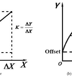 figure 1  [ 6907 x 2898 Pixel ]
