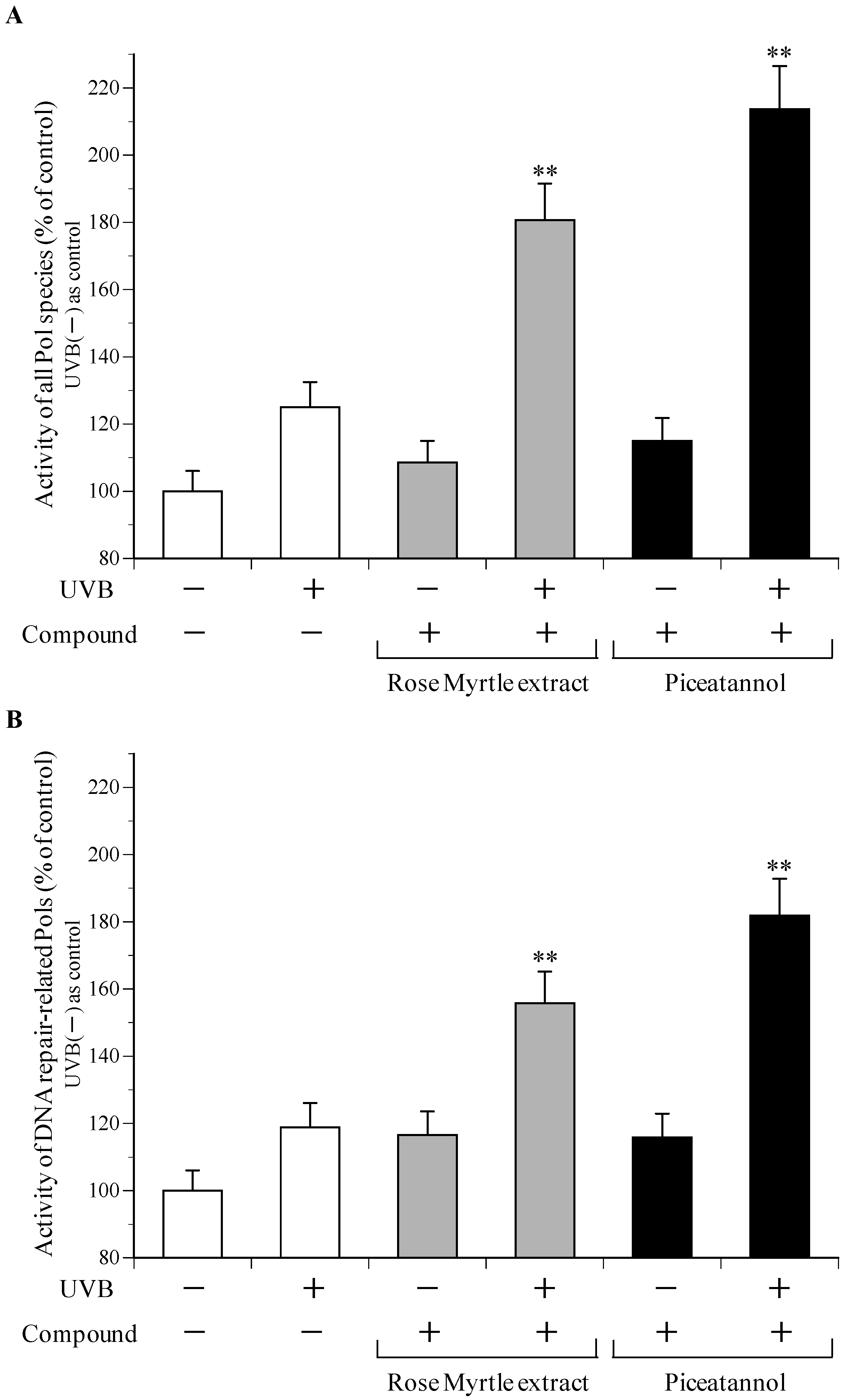 Screening for Suppression of Inflammatory Responses