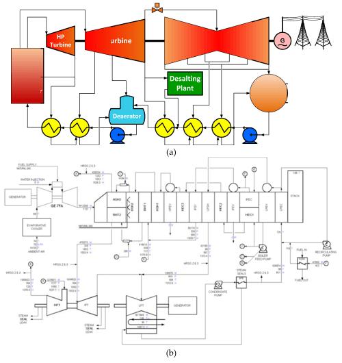 small resolution of figure 19