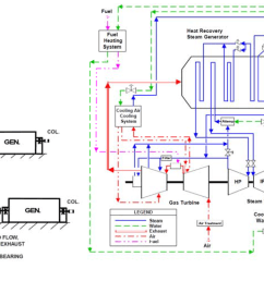 cycle diagram likewise thermal power plant on oil power plant likewise power plant schematic diagram on oil power plant diagram [ 4954 x 1932 Pixel ]