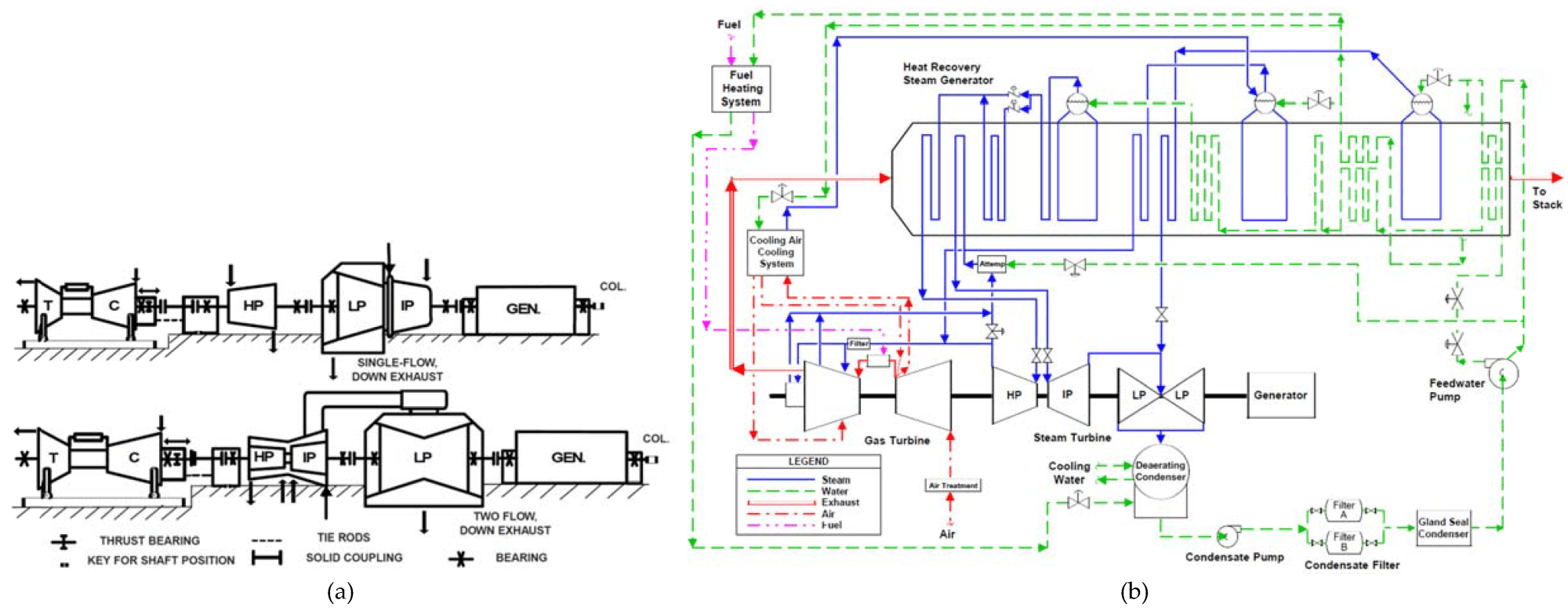 hight resolution of cycle diagram likewise thermal power plant on oil power plant likewise power plant schematic diagram on oil power plant diagram