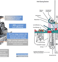 cogeneration power desalting plants using gas turbine combined cycle ge gas turbine diagram [ 5002 x 1730 Pixel ]
