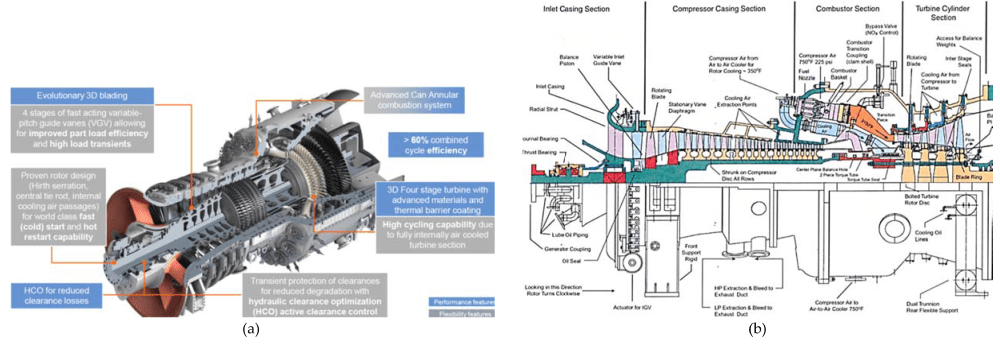 medium resolution of cogeneration power desalting plants using gas turbine combined cycle ge gas turbine diagram