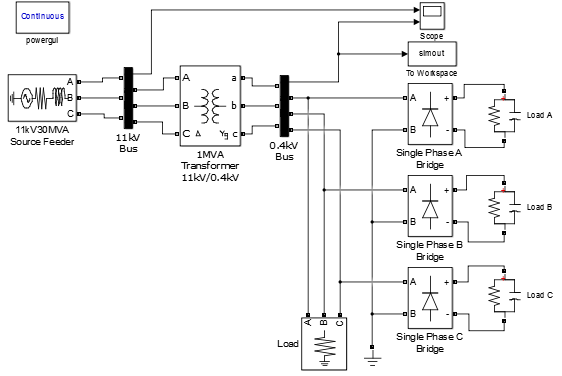 Single Phase Induction Motor In Matlab Simulink