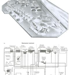 6 wastewater treatment plants [ 2033 x 2693 Pixel ]