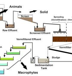 figure 47 schematic  [ 1371 x 778 Pixel ]
