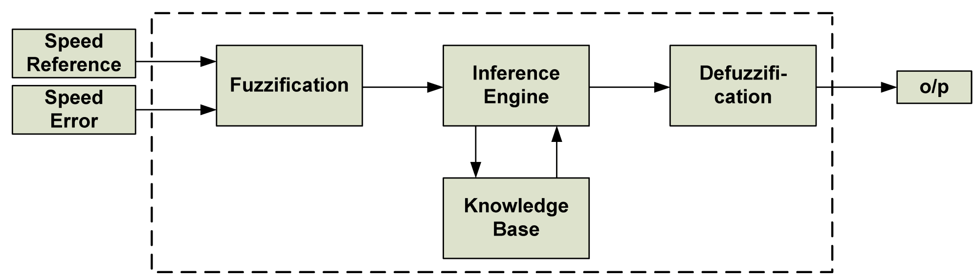 hight resolution of figure 6 a general block diagram