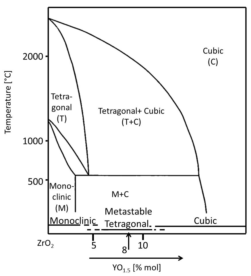 medium resolution of figure 13