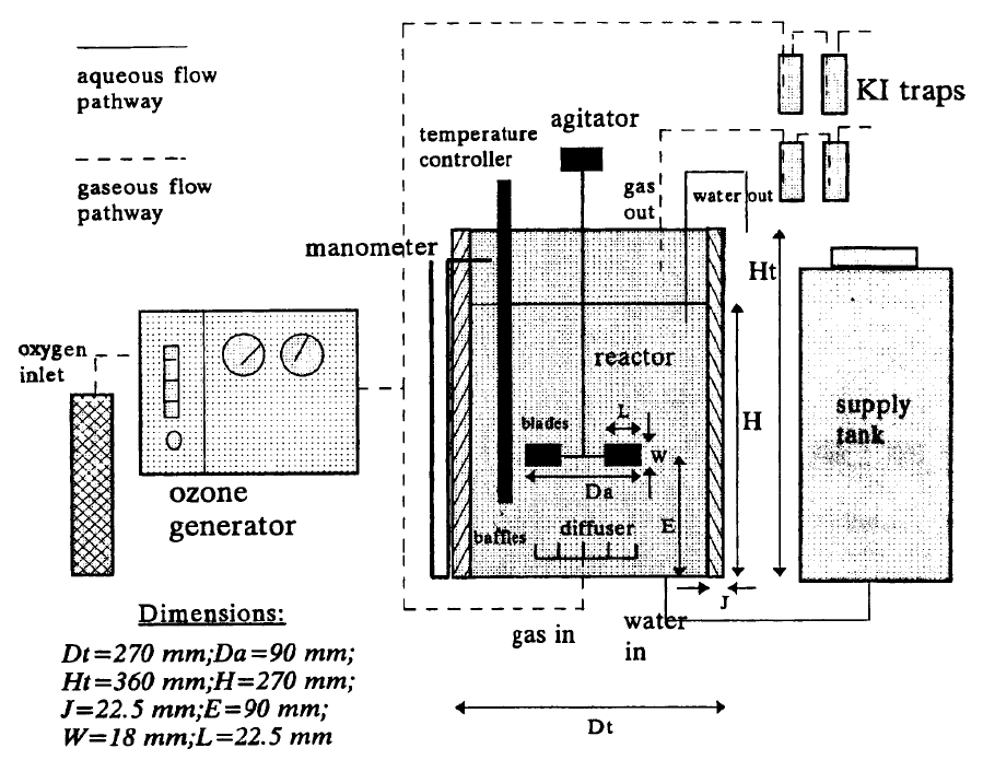 Application of Mass Transfer Models in Environmental