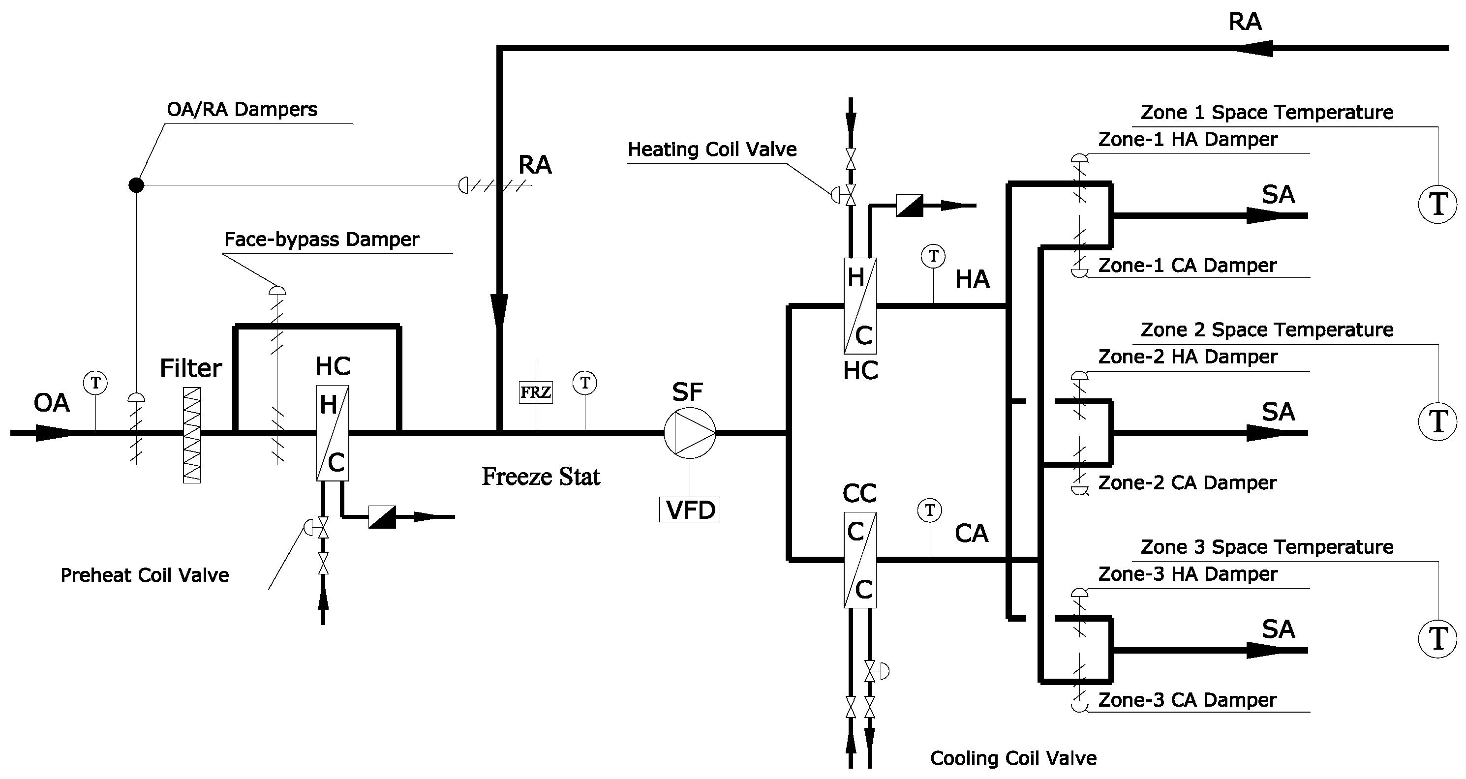 multi zone heating system wiring diagram