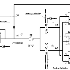 Danfoss Mid Position Valve Wiring Diagram Trailer 7 Wire Variable Frequency Drive Applications In Hvac Systems Intechopen Figure