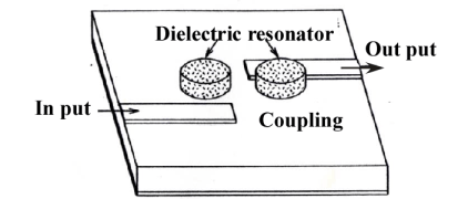 Microwave Dielectrics with Perovskite-Type Structure