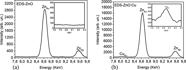 Emission, Defects, and Structure of ZnO Nanocrystal Films