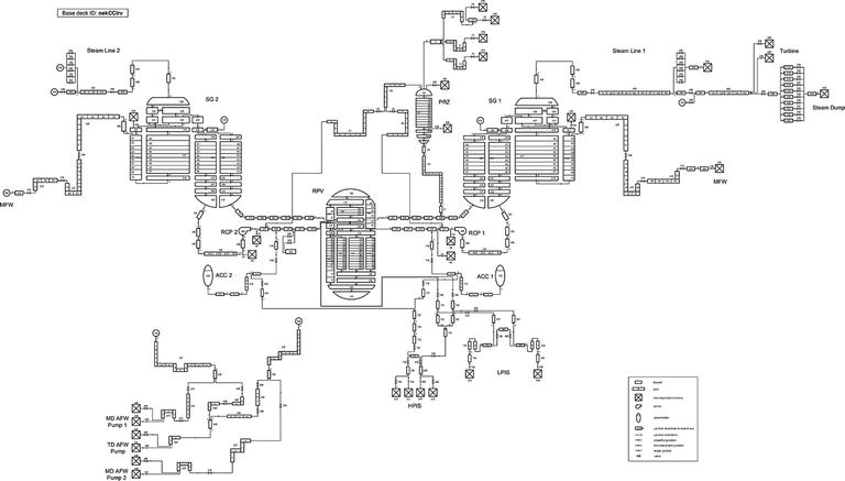 Operation and Performance Analysis of Steam Generators in