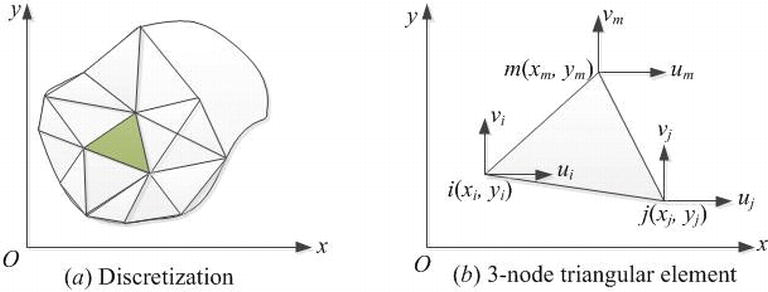 Solution of Differential Equations with Applications to