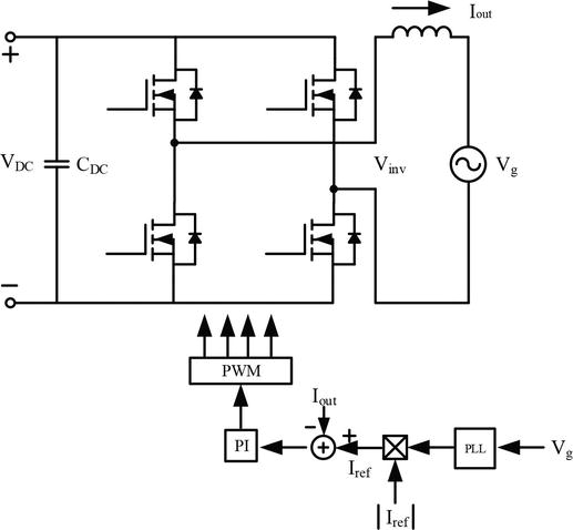 Harmonic Distortion Caused by Single-Phase Grid-Connected