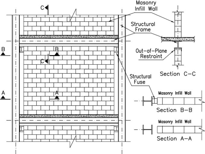 Finite Element Modeling of Masonry Infill Walls Equipped