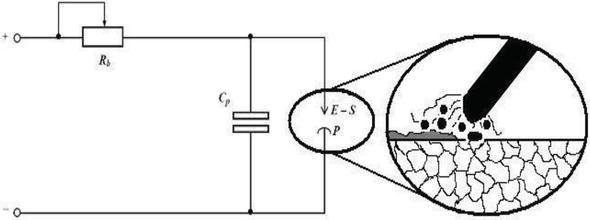 Advanced Electro-Spark Deposition Process on Metallic