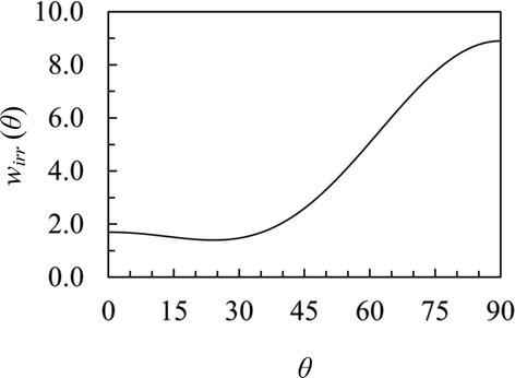 Variational Principle for Nonequilibrium Steady States
