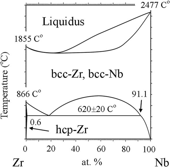 Crystallography of Precipitates in Metals and Alloys: (1