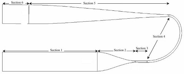 Applications of CFD in Natural Gas Processing and