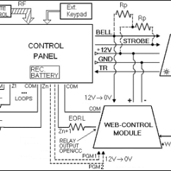 Wiring Diagram For Home Automation Seymour Duncan Diagrams Les Paul Alarm Sensor Schematic System Intruder Systems The Road Ahead